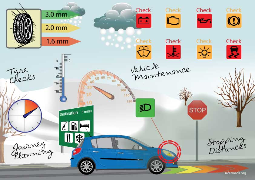 Winter-Driving-Minfo-Graphic